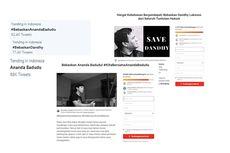 Penangkapan Dandhy Laksono dan Ananda Badudu yang Mengejutkan Publik...