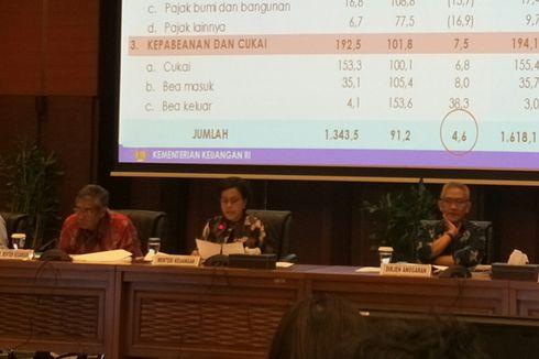 7 Fakta APBN 2018, dari Hibah yang Meroket hingga Bengkaknya Subsidi