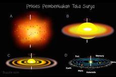 Teori-teori Pembentukan Tata Surya