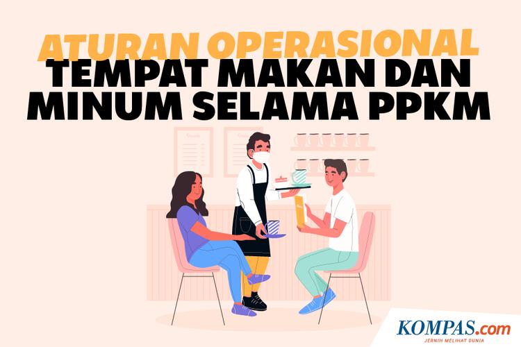 Aturan Operasional Tempat Makan dan Minum Selama PPKM