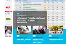 [POPULER TREN] 10 Kampus Swasta Terbaik di Indonesia | Cara Daftar Ulang SKB CPNS
