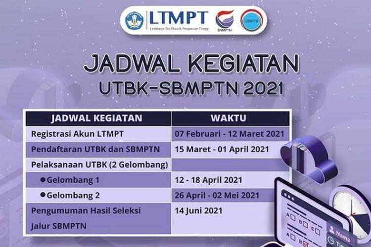 Tangkapan layar jadwal kegiatan UTBK-SBMPTN 2021.