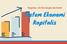 Pengertian Sistem Ekonomi Kapitalis, Ciri-Ciri, Dampak, dan Contohnya