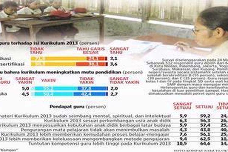 Kurikulum 2013 (Bukan) Pepesan Kosong