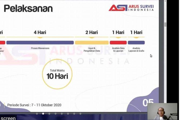 Ali Rifan saat memberikan kesimpulan hasil survei nasional secara virtual, Jumat (16/10/2020).