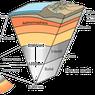 Struktur Lapisan Bumi dari yang Terdalam hingga ke Permukaan