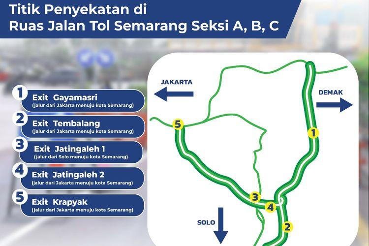 Penyekatan di ruas Jalan Tol Semarang Seksi A,B,C