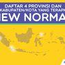 New Normal, FSGI Minta Dinas Pendidikan dan Sekolah Siapkan Fasilitas Kesehatan Pendukung