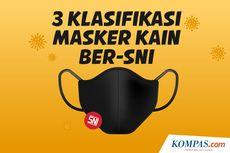 INFOGRAFIK: Klasifikasi Masker Kain Ber-SNI