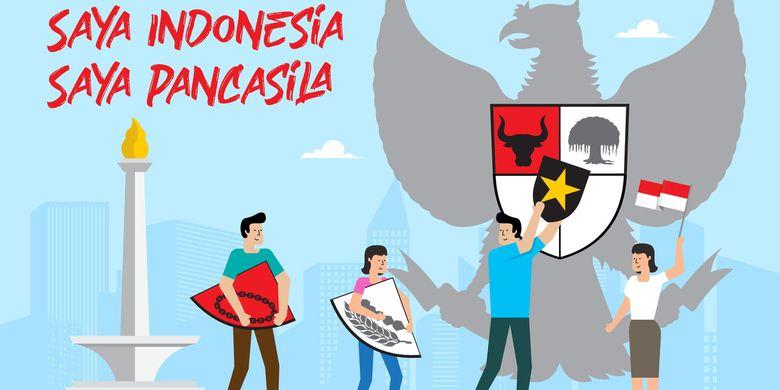 9 Fungsi Pancasila Di Indonesia Halaman All Kompas Com