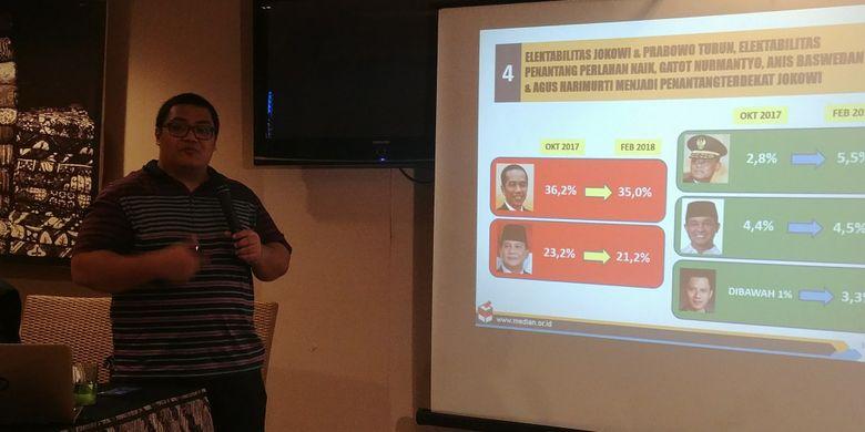 Direktur Eksekutif Median Rico Marbun saat merilis hasil survei di Jakarta, Kamis (22/2/2018).