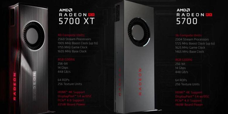 Ilustrasi spesifikasi Radeon RX 5700 dan RX 5700 XT