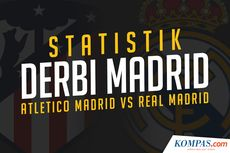 INFOGRAFIK: Statistik Derbi Madrid, Atletico Madrid Vs Real Madrid