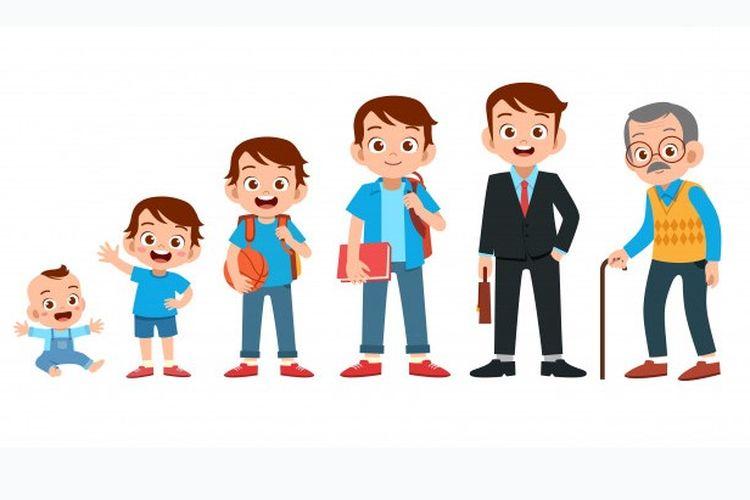 Ilustrasi pertumbuhan manusia dari bayi hingga dewasa. Pertumbuhan termasuk ciri-ciri makhluk hidup.