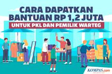 4.400 PKL di Jakbar Akan Terima Bantuan, Tiap Orang Dapat Rp 1,2 Juta