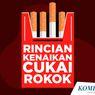 INFOGRAFIK: Rincian Kenaikan Cukai Rokok