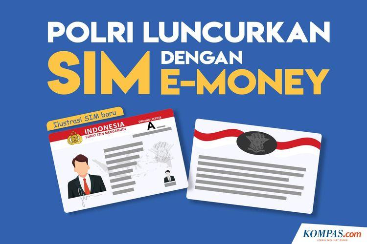 Polri Luncurkan SIM dengan e-money