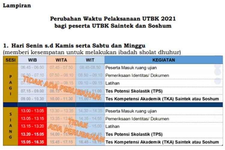 Perubahan waktu pelaksanaan UTBK 2021 bagi peserta Saintek dan Soshum.