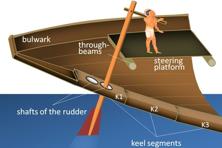 Kemudi kapal Baris dalam buku Herodotus. Kapal Baris adalah kapal kargo kuno yang dideskripsikan pada 450 SM.