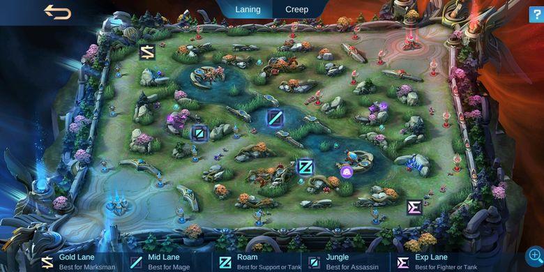 Ilustrasi istilah lane baru di Mobile Legends setelah pembaruan Project Next.