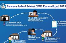 Lulusan SMK hingga S1, Ini Jadwal Lengkap Seleksi CPNS Kemendikbud 2019
