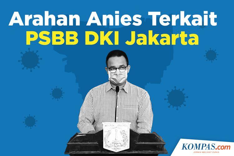Arahan Anies Terkait PSBB DKI Jakarta