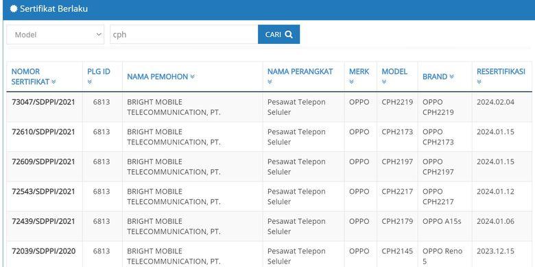 Sertifikat Postel SDPPI 4 perangkat teranyar Oppo.