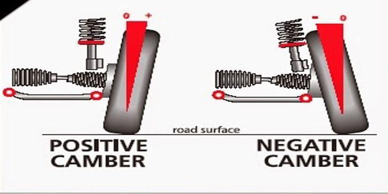 Megembalikan sudut kemiringan roda yang ideal