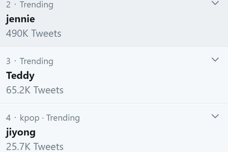 Jennie BLACKPINK, produser musik Teddy, dan Jiyong (G-Dragon) menjadi trending topic di Twitter