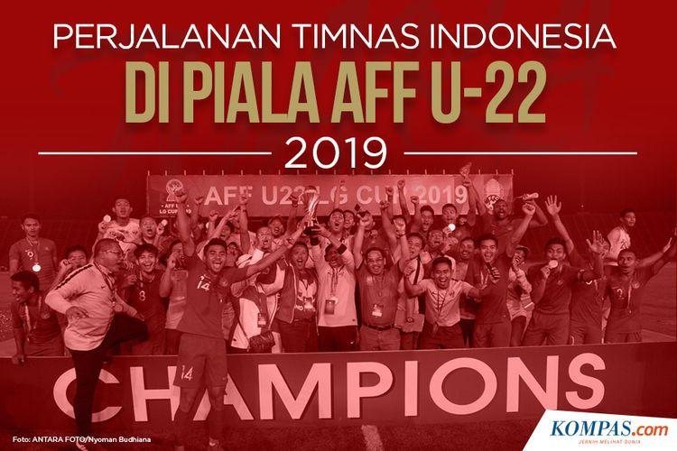 Perjalan Timnas Indonesia di AFF U-22 2019
