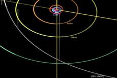 Terbesar Sepanjang Sejarah Manusia, Komet Raksasa Masuki Tata Surya Bagian Dalam