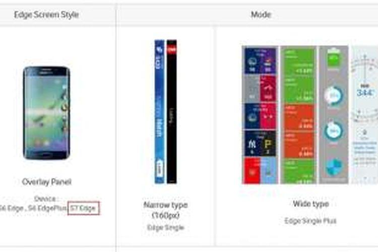 Samsung Galaxy S7 Edge terkonfirmasi lewat situs