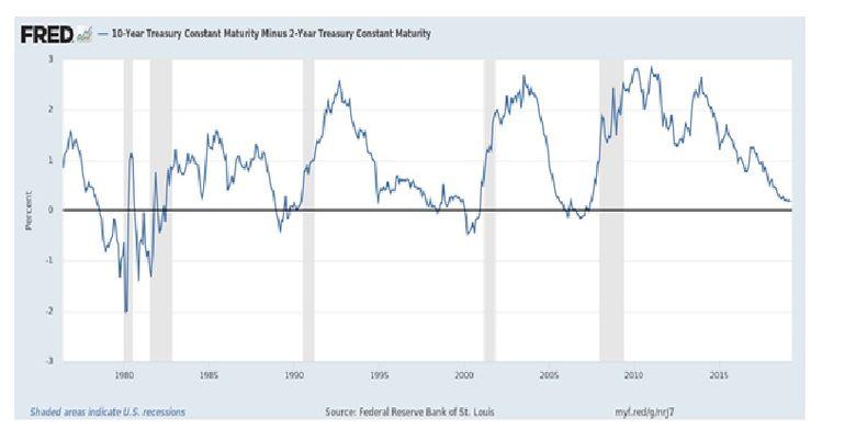 Bata bank sentral AS