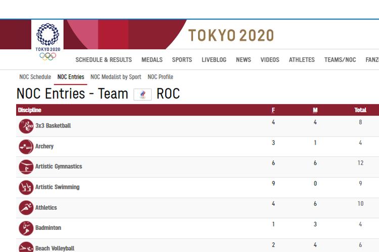 Tangkapan layar tim dari ROC yang tergabung dalam Olimpiade Tokyo 2020.