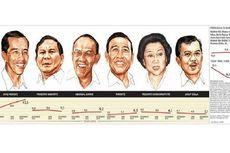 CSIS: JK dan Wiranto Paling Cocok Jadi Cawapres Jokowi