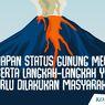INFOGRAFIK: Tahapan Status Gunung Merapi