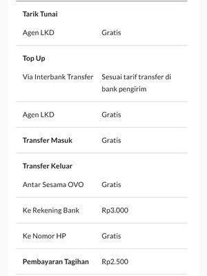 Biaya transaksi di platform Ovo di situs Ovo.id