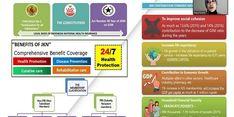 Kawal Pelaksanaan Pelayanan, BPJS Kesehatan Bekerja Sama dengan TKMKB