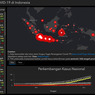 Update Rincian Kasus Virus Corona di 34 Provinsi di Indonesia
