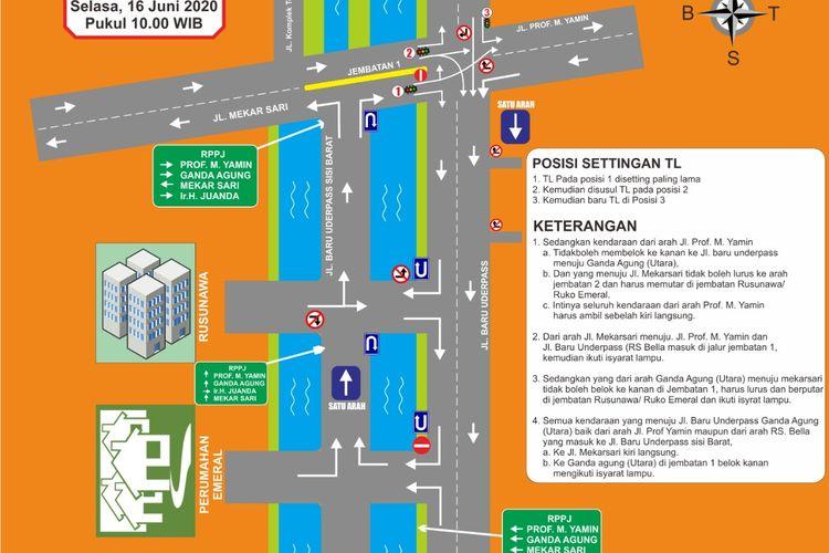Dokumen rekayasa lalu lintas simpang Jalan Baru Underpass Kota Bekasi, Rabu (17/6/2020).