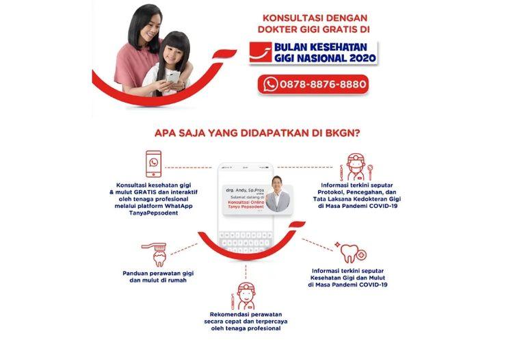 Berbagai informasi dan layanan yang bisa didapatkan selama BKGN 2020