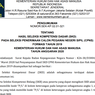 Hasil SKD CPNS 2019 Kemenkumham Diumumkan, Ini Linknya!