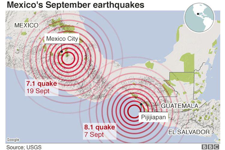 Grafik yang menggambarkan kedua gempa Meksiko