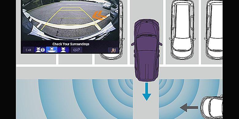 Membantu memantau area belakang saat keluar parkir mundur