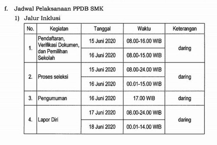 Jadwal PPDB SMK di DKI Jakarta.