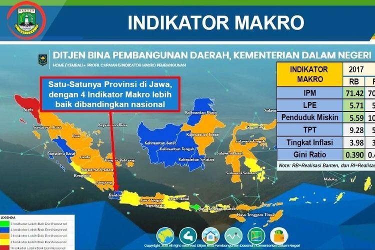 Indikator makro Provinsi Banten