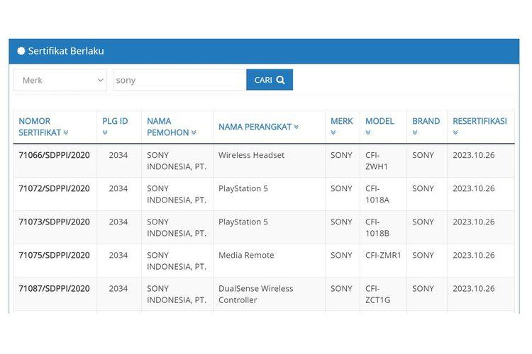 Ilustrasi PS5 beserta aksesorinya terdaftar di situs Postel.