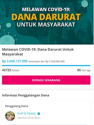 Arief Muhammad galang donasi melalui Kitabisa.com. Donasi yang terkumpul hingga Jumat (27/3/2020), mencapai Rp 2,6 miliar
