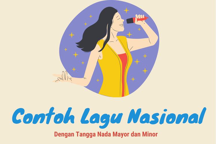 Ilustrasi lagu nasional dengan tangga nada mayor dan minor