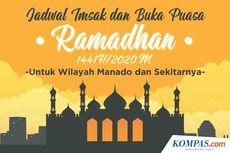 INFOGRAFIK: Jadwal Imsakiyah dan Buka Puasa di Manado Selama Ramadhan 2020